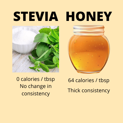 stevia vs honey for smoothies