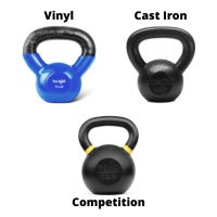 Yes4All Kettlebells – Reviewing and Comparing All Three Models