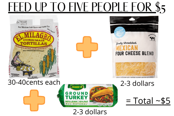 feed five people for 5 dollars