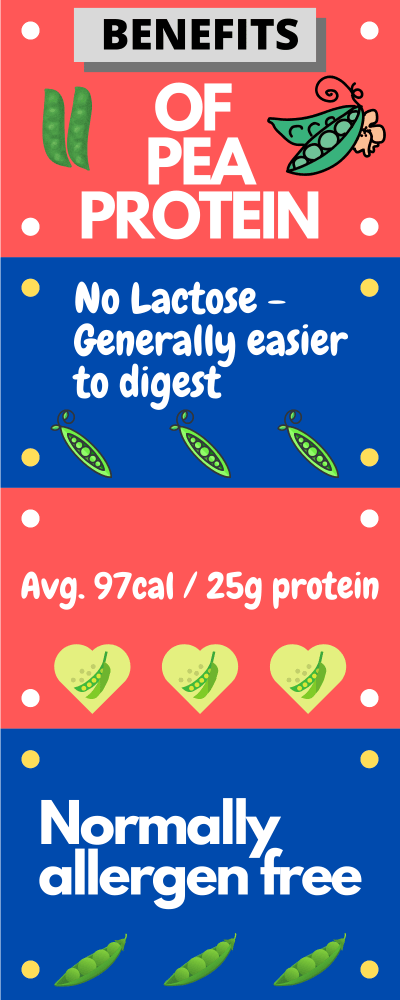 benefits of pea protein